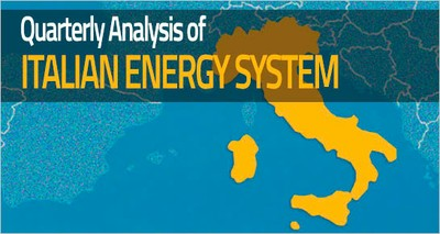 Energy: Italy, transition loses its momentum and domestic prices rise at a greater pace than in the EU
