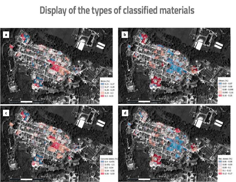 tipologiamaterialiclassificati.jpg