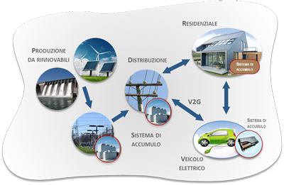 copy_of_AccumuloEnergia1.jpg