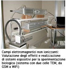 CampiElettromagnetici