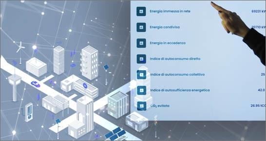 Energia: comunità energetiche, da ENEA soluzioni e modelli innovativi