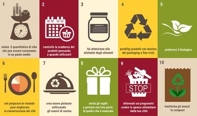 Decalogo ENEA giornata mondiale contro lo spreco alimentare