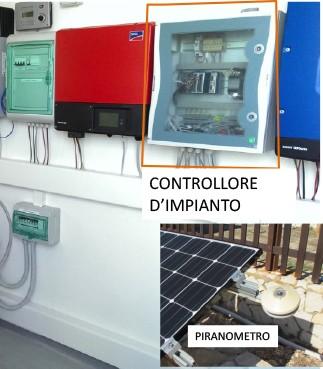 ENEA Lampedusa controllore impianto