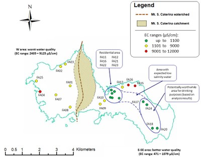 Classi di conducibilità elettrica dell'acqua prelevata dai pozzi analizzati a Favignana.
