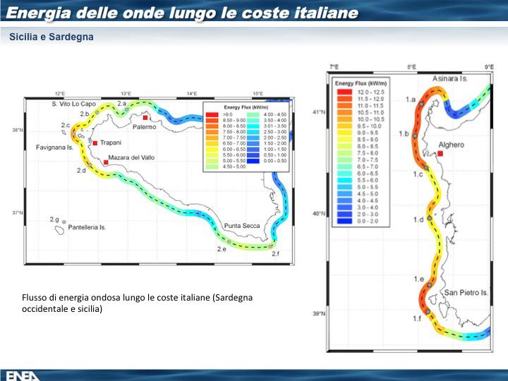 Flusso di energia ondosa lungo le coste italiane (Sardegna occidentale e sicilia)