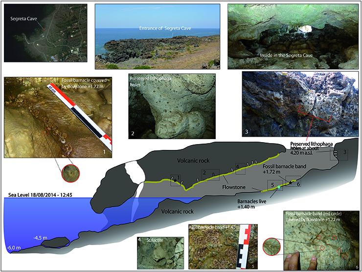 Ustica Grotta sereta