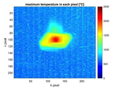 Monitoraggio termografico