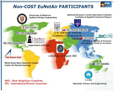 network coordinato dall'ENEA per lo sviluppo di sensori antismog low-cost.
