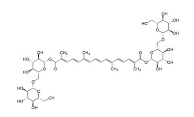 Struttura chimica zafferano