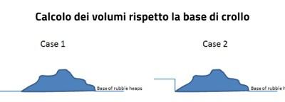 Calcolo dei volumi rispetto la base di crollo