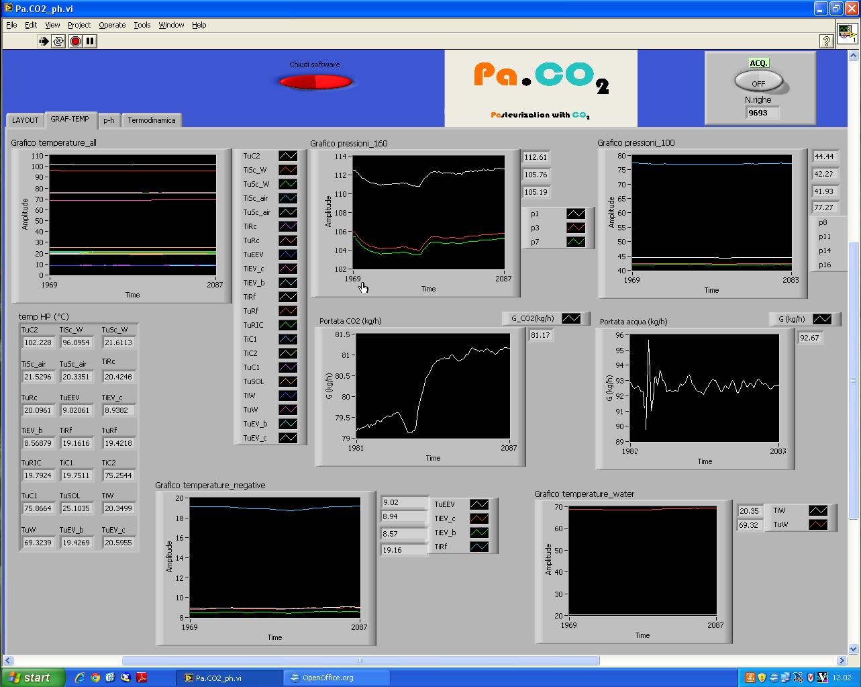 monitor PA CO2