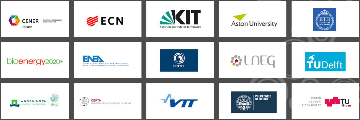 Partner del progetto