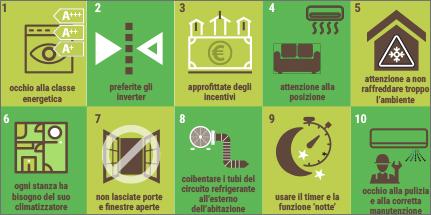 Decalogo ENEA per l'efficienza Energetica