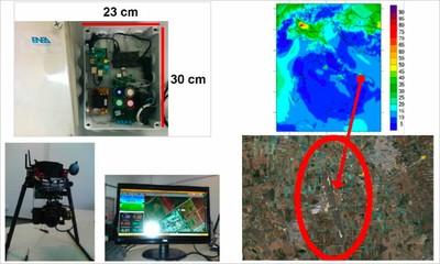 Tecnologie Sistemi ENEA