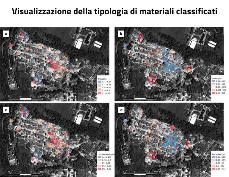 Visualizzazione della tipologia di materiali classificati