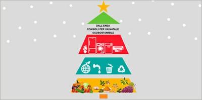 Ambiente: un Natale ecosostenibile con i consigli dell'ENEA