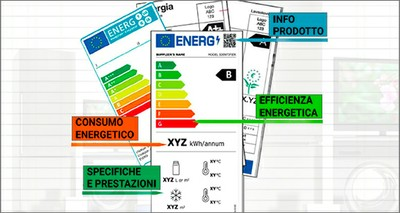 Energia: online guida ENEA con tutte le novità sulle etichette energetiche 2021