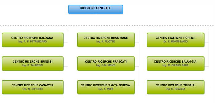 CentriENEA.jpg
