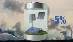 Resa impianti fotovoltaici e inquinamento