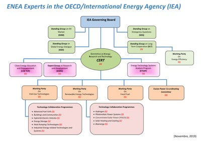 IEA-governing-board-2019.jpg
