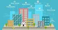 Smart City: Città possibile?