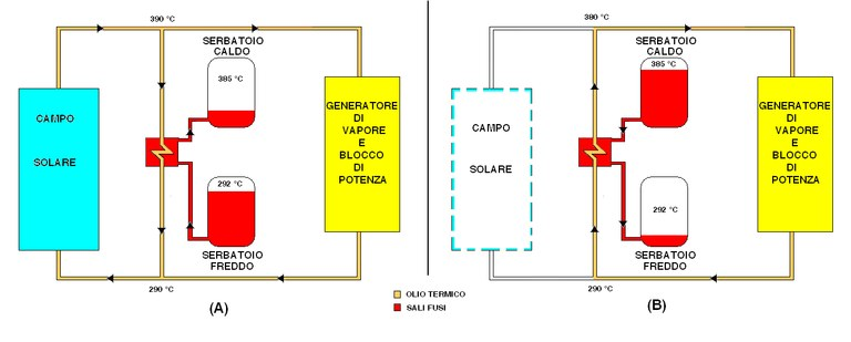 SolareTermodinamicoFig4.png