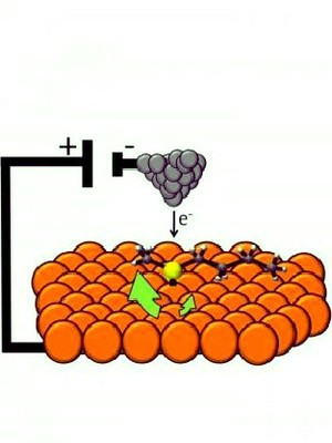 NanomotoreElettrico