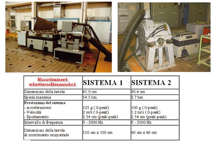 Shaker elettrodinamici per la qualifica a vibrazioni (Sistema 1 da 14,5 ton. di spinta e sistema 2 da 2,7 ton. di spinta)